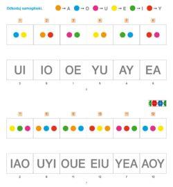 Sylabowe potyczki 1, strony 6-7, samogłoski, sylaby, PUS